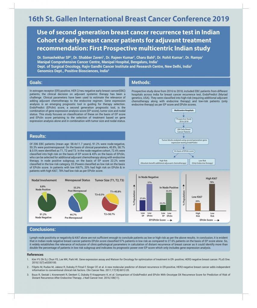 Cancer Recurrence Test - EndoPredict Indian Data Publication